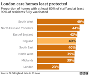 _118944536_optimised-care_home_vax_staff_residents16jun-nc.png
