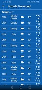Screenshot_20210729_165551_com.channel.weather.forecast.jpg