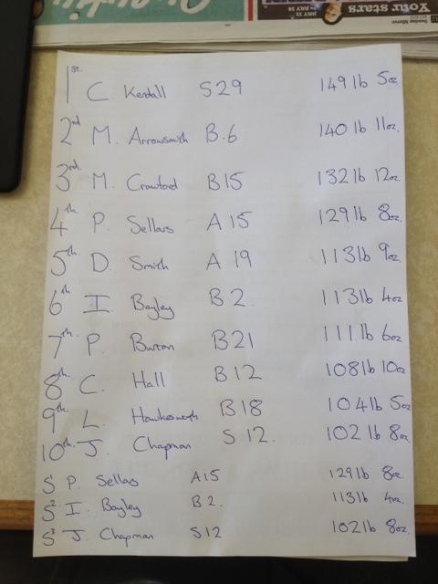 oaks sessay results